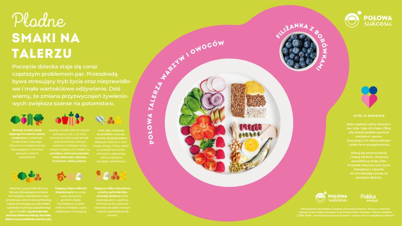 SUPEROWOCE: Jedzenie wspierające płodności